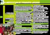 6alimentation-produits-locaux.pdf - application/pdf